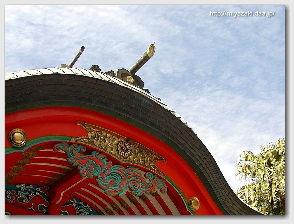 青島神社−御本殿屋根